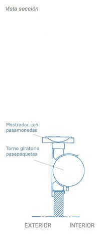 MOSTRADOR DISPENSADOR DE PRODUCTOS
